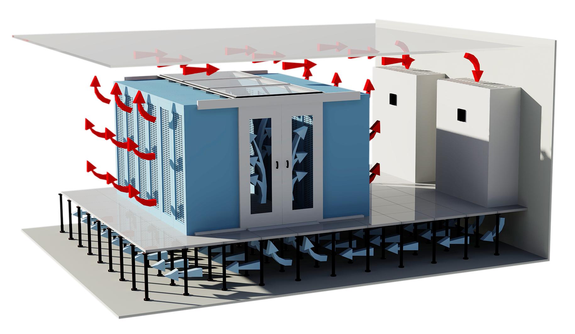 Advantages of Hot Aisle vs Cold Aisle Containment   Source UPS